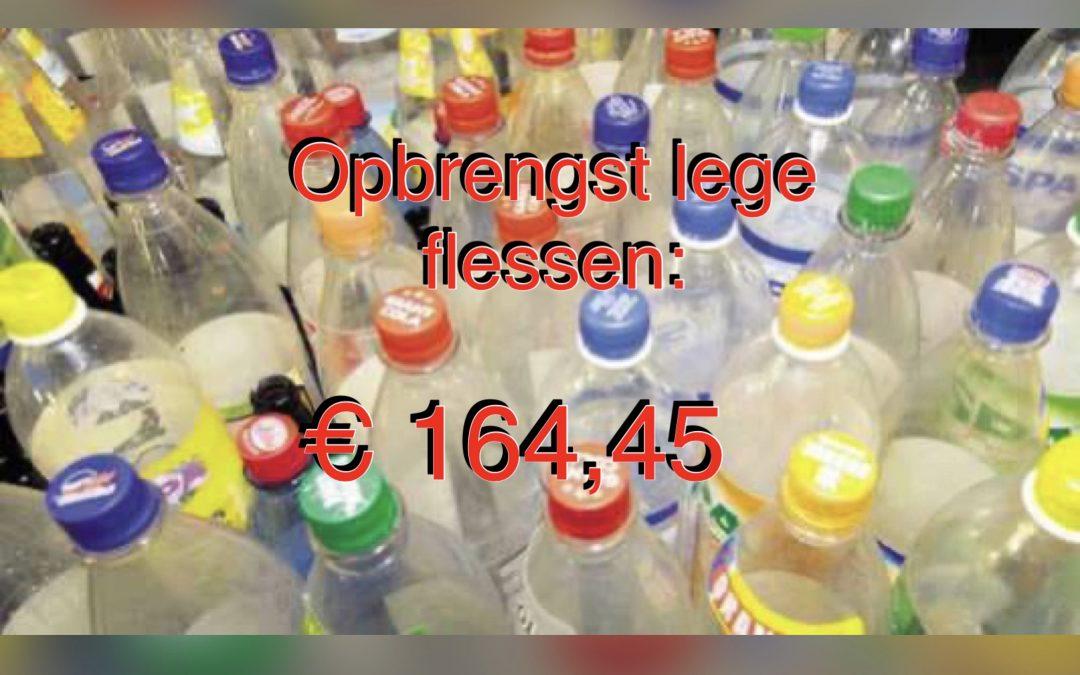 Opbrengst lege flessen € 164,45