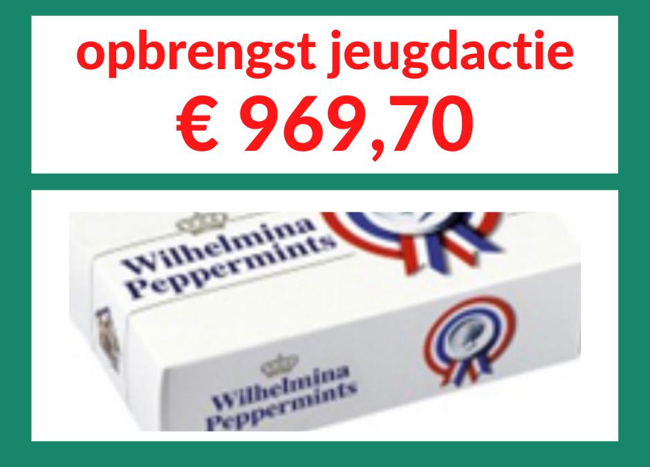 Opbrengst jeugdactie € 969,70 !!!
